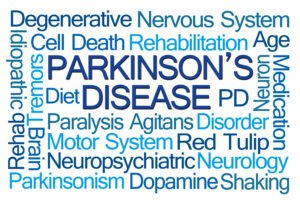 bigstock Parkinson s Disease Word Cloud 113145074